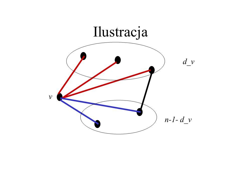 Ilustracja v d_v n-1- d_v