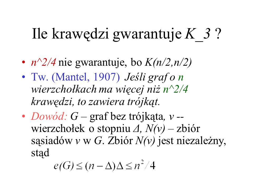 Ile krawędzi gwarantuje K_3 .n^2/4 nie gwarantuje, bo K(n/2,n/2) Tw.