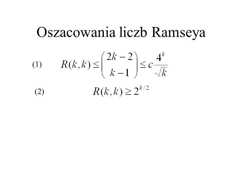 Oszacowania liczb Ramseya (1) (2)