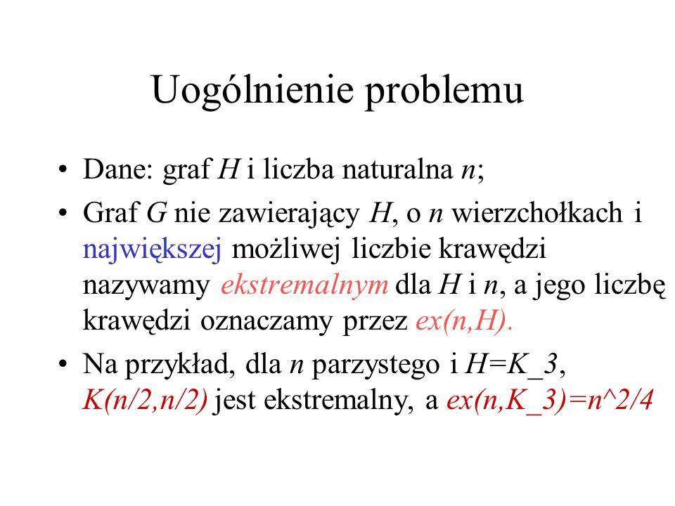 Uogólnienie problemu Dane: graf H i liczba naturalna n; Graf G nie zawierający H, o n wierzchołkach i największej możliwej liczbie krawędzi nazywamy ekstremalnym dla H i n, a jego liczbę krawędzi oznaczamy przez ex(n,H).