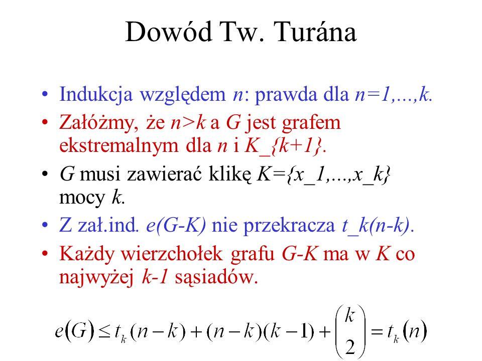 Dowód Tw.Turána Indukcja względem n: prawda dla n=1,...,k.