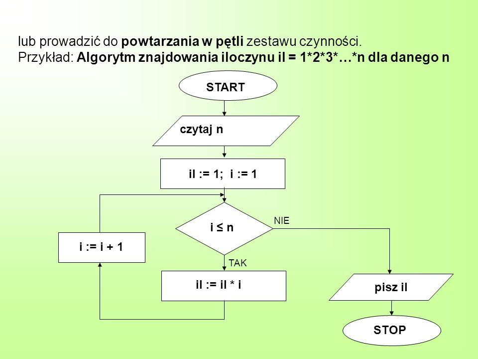 lub prowadzić do powtarzania w pętli zestawu czynności. Przykład: Algorytm znajdowania iloczynu il = 1*2*3*…*n dla danego n START czytaj n il := il *