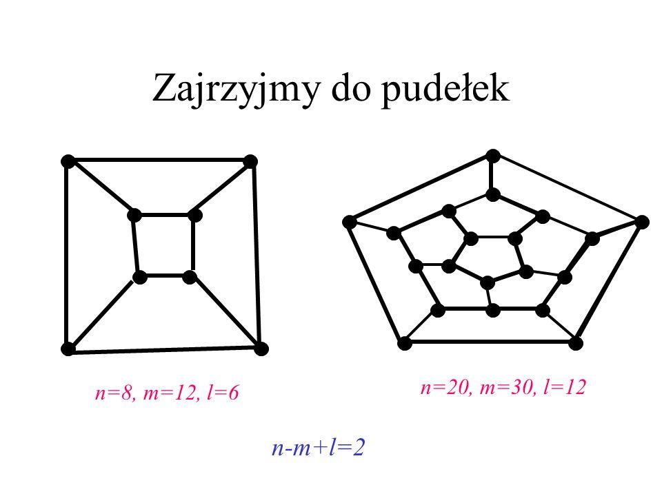 Ilustracja dowodu C