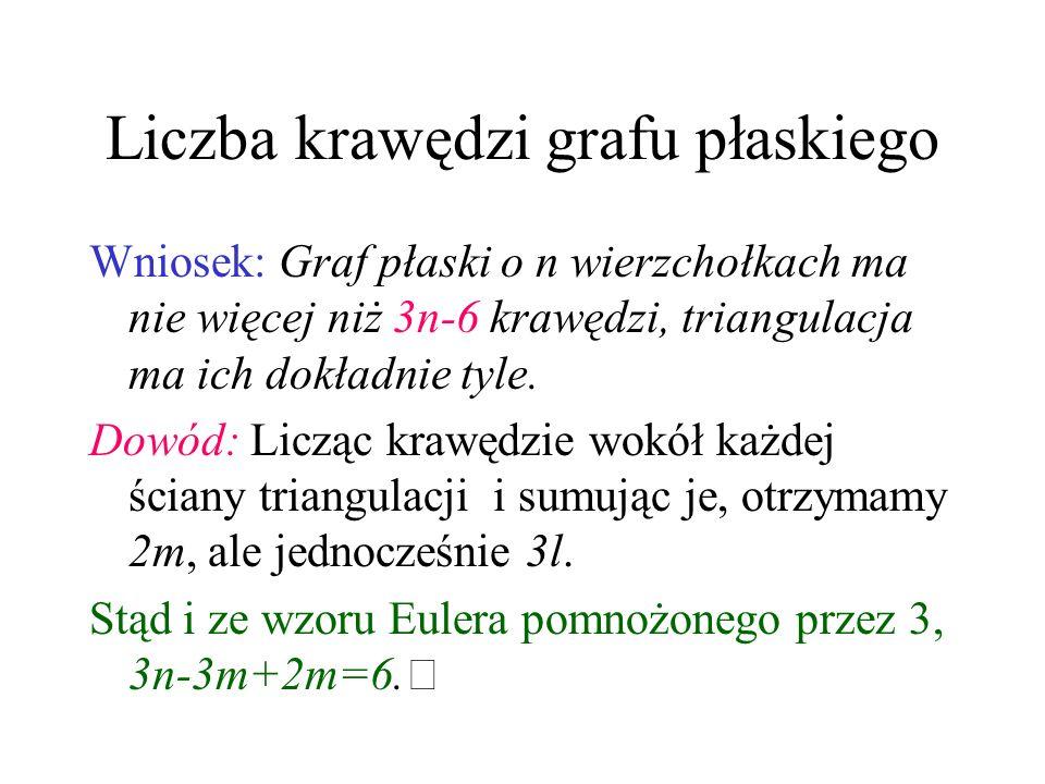 Wzór Eulera Tw.