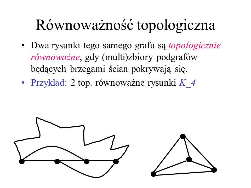 Grafy planarne Graf G jest planarny, gdy jest izomorficzny z grafem płaskim.