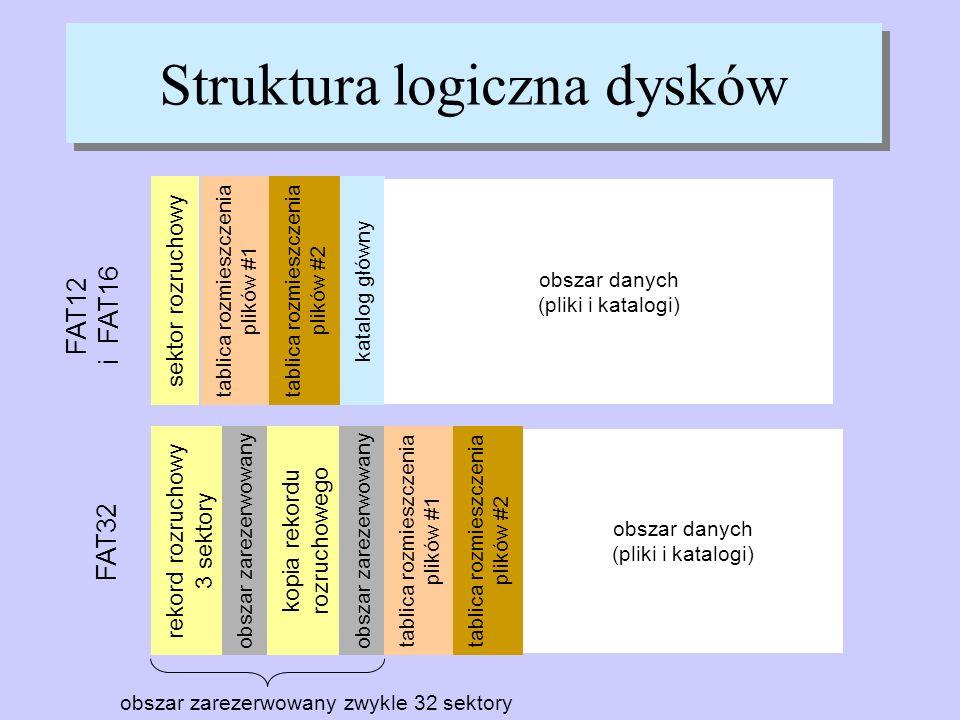 Struktura logiczna dysków FAT12 i FAT16 sektor rozruchowy tablica rozmieszczenia plików #1 tablica rozmieszczenia plików #2 katalog główny obszar dany