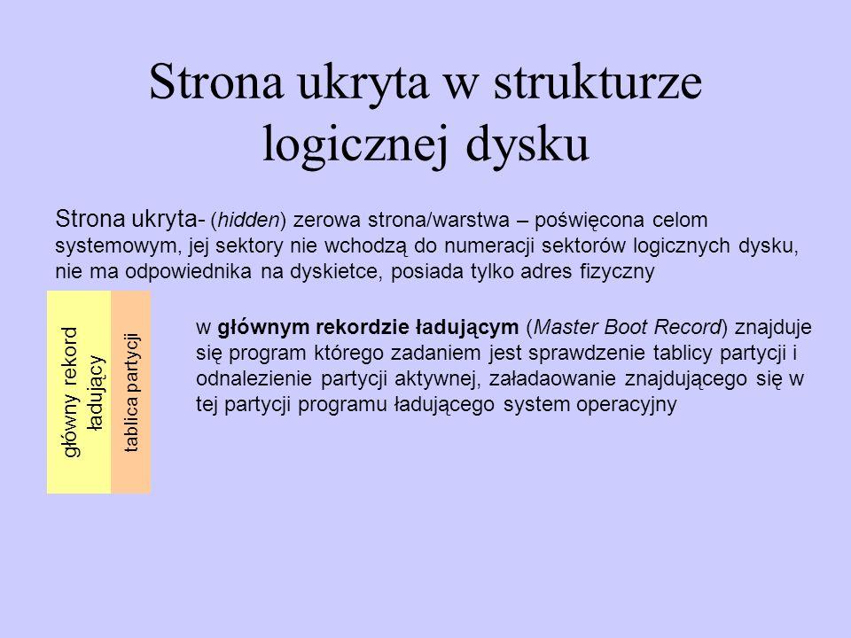 Strona ukryta w strukturze logicznej dysku Strona ukryta- (hidden) zerowa strona/warstwa – poświęcona celom systemowym, jej sektory nie wchodzą do num