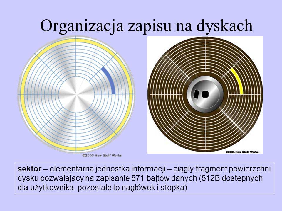 Formatowanie – przygotowanie dysków do pracy Formatowanie fizyczne – podział dysku na sektory = utworzenie pustych sektorów po 512B, zapisanie nagłówka zawierającego 3 liczby (położenie sektora na dysku) Podział na partycje (dotyczy twardych dysków) nawet gdy używana będzie tylko jedna partycja; każda partycja traktowana jest jako odrębny dysk logiczny, na którym można zapisać format logiczny Formatowanie logiczne - zapisanie informacji na dysku: rekord rozruchowy, tablica rozmieszczenia plików, katalog główny, obszar danych.