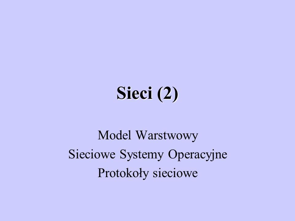 Sieci (2) Model Warstwowy Sieciowe Systemy Operacyjne Protokoły sieciowe