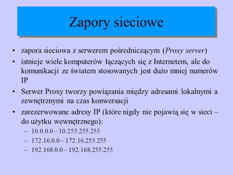 Zapory sieciowe zapora sieciowa z serwerem pośredniczącym (Proxy server) istnieje wiele komputerów łączących się z Internetem, ale do komunikacji ze ś