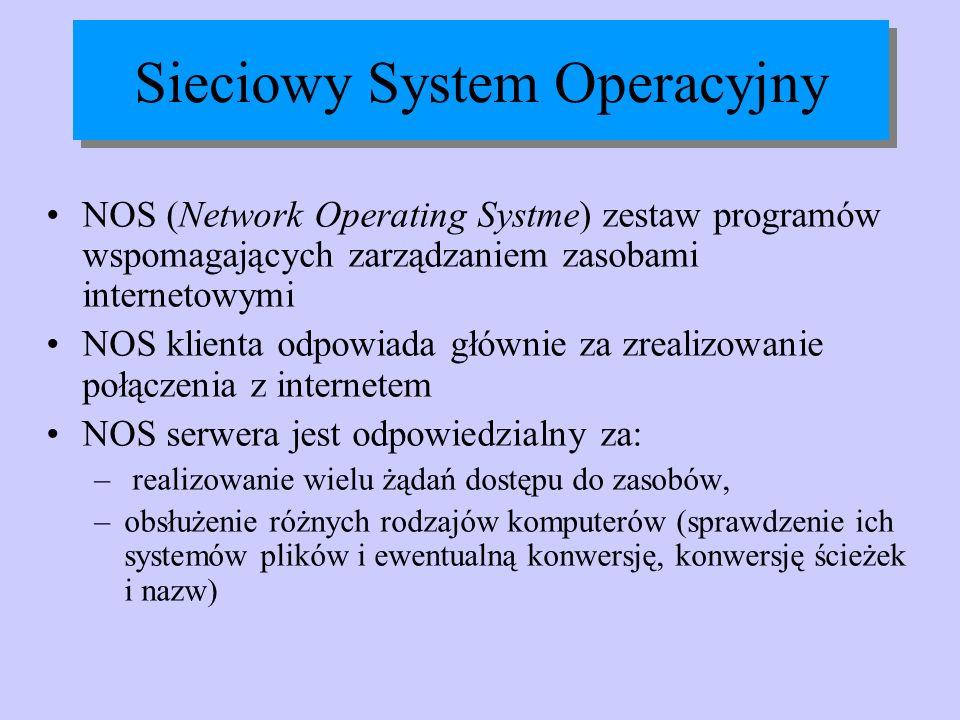 Sieciowy System Operacyjny NOS (Network Operating Systme) zestaw programów wspomagających zarządzaniem zasobami internetowymi NOS klienta odpowiada gł
