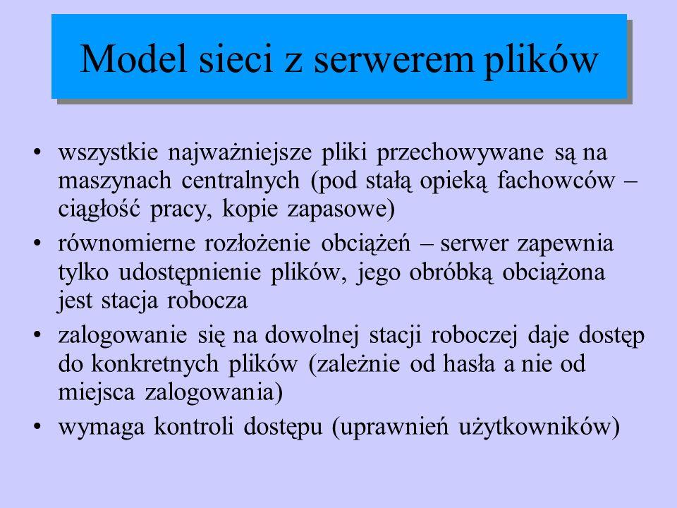 Model sieci z serwerem plików wszystkie najważniejsze pliki przechowywane są na maszynach centralnych (pod stałą opieką fachowców – ciągłość pracy, ko