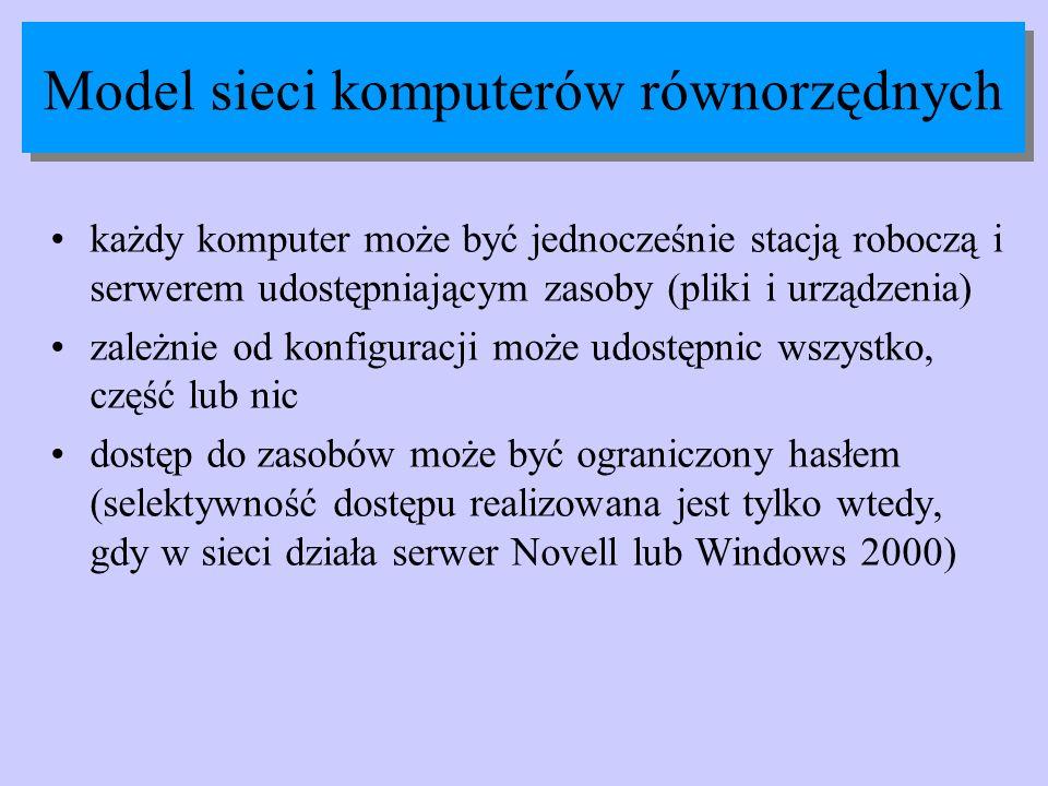 Model sieci komputerów równorzędnych każdy komputer może być jednocześnie stacją roboczą i serwerem udostępniającym zasoby (pliki i urządzenia) zależn