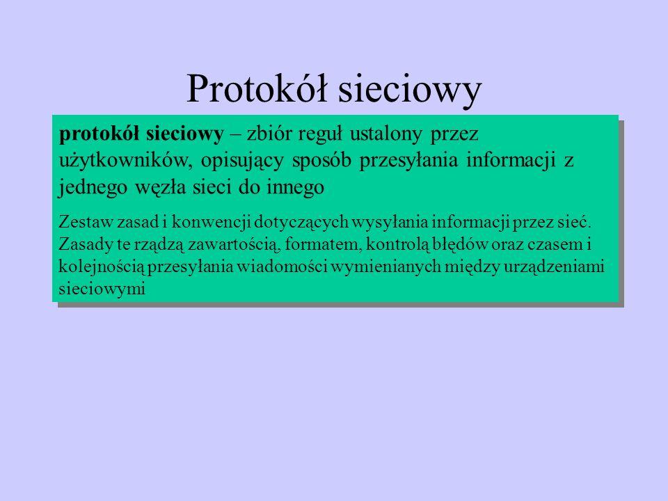 protokół sieciowy – zbiór reguł ustalony przez użytkowników, opisujący sposób przesyłania informacji z jednego węzła sieci do innego Zestaw zasad i ko