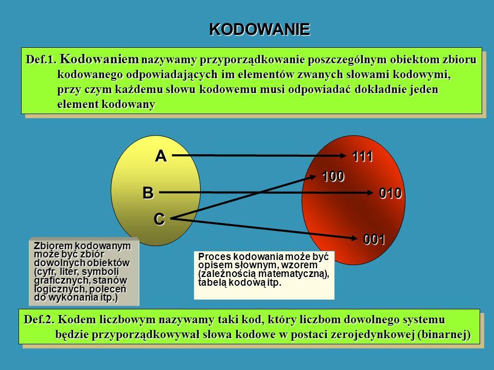 KODOWANIE Zbiorem kodowanym może być zbiór dowolnych obiektów (cyfr, liter, symboli graficznych, stanów logicznych, poleceń do wykonania itp.) Def.1.