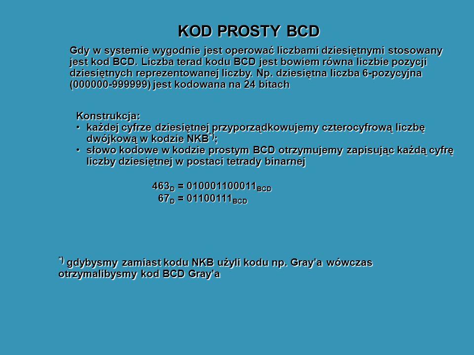 KOD PROSTY BCD Gdy w systemie wygodnie jest operować liczbami dziesiętnymi stosowany jest kod BCD. Liczba terad kodu BCD jest bowiem równa liczbie poz