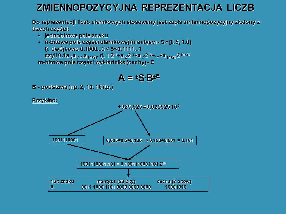 ZMIENNOPOZYCYJNA REPREZENTACJA LICZB Do reprezentacji liczb ułamkowych stosowany jest zapis zmiennopozycyjny złożony z trzech części: jednobitowe pole