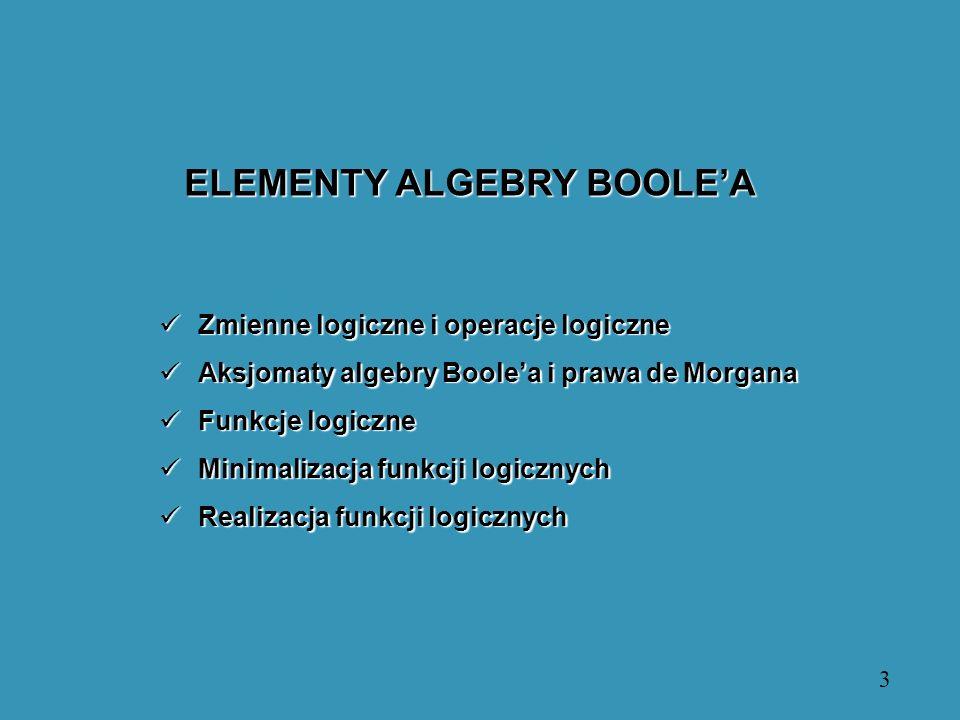 ELEMENTY ALGEBRY BOOLEA Zmienne logiczne i operacje logiczne Zmienne logiczne i operacje logiczne Aksjomaty algebry Boolea i prawa de Morgana Aksjomaty algebry Boolea i prawa de Morgana Funkcje logiczne Funkcje logiczne Minimalizacja funkcji logicznych Minimalizacja funkcji logicznych Realizacja funkcji logicznych Realizacja funkcji logicznych 3