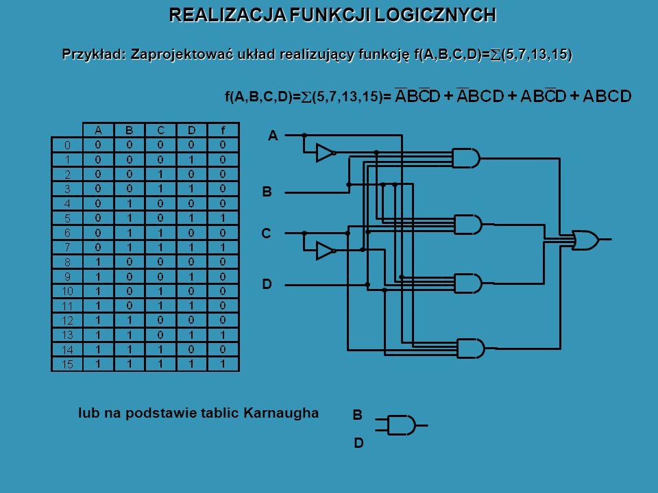 REALIZACJA FUNKCJI LOGICZNYCH Przykład: Zaprojektować układ realizujący funkcję f(A,B,C,D)= (5,7,13,15) f(A,B,C,D)= (5,7,13,15)= A B C D lub na podstawie tablic Karnaugha B D