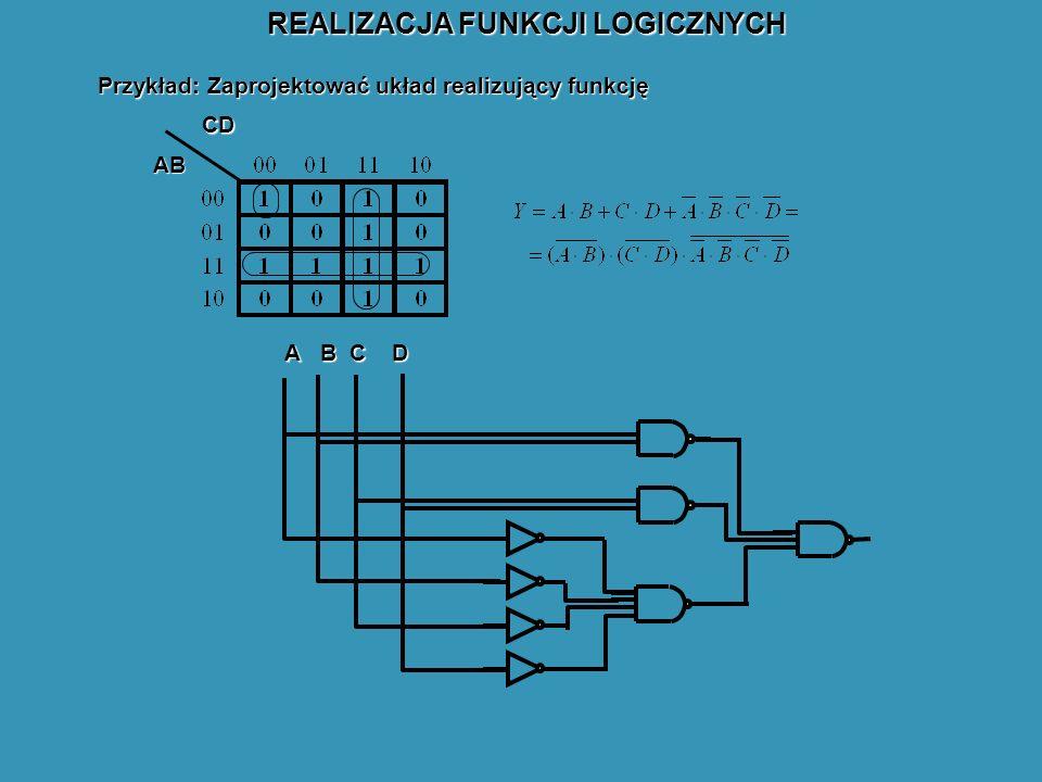 REALIZACJA FUNKCJI LOGICZNYCH Przykład: Zaprojektować układ realizujący funkcję AB CD A B C D