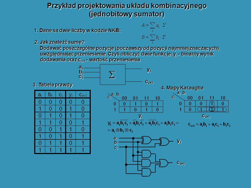 Przykład projektowania układu kombinacyjnego (jednobitowy sumator) 1. Dane są dwie liczby w kodzie NKB: 2. Jak znaleźć sumę? Dodawać poszczególne pozy