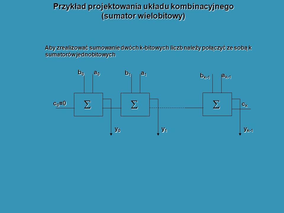 Przykład projektowania układu kombinacyjnego (sumator wielobitowy) Aby zrealizować sumowanie dwóch k-bitowych liczb należy połączyć ze sobą k sumatoró