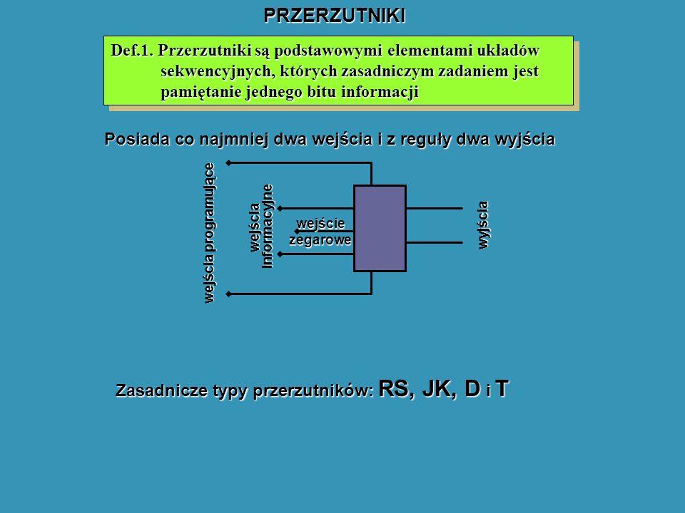 PRZERZUTNIKI Posiada co najmniej dwa wejścia i z reguły dwa wyjścia wejścia programujące wejścia informacyjne wejście zegarowe wyjścia Zasadnicze typy przerzutników: RS, JK, D i T Def.1.