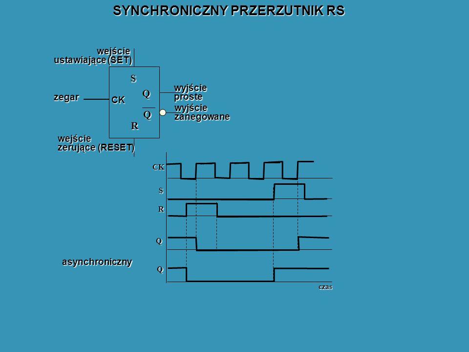 SYNCHRONICZNY PRZERZUTNIK RS S R Q Q wyjście proste wyjście zanegowane wejście zerujące (RESET) wejście ustawiające (SET) zegar CK S R Q czas CK Q asynchroniczny