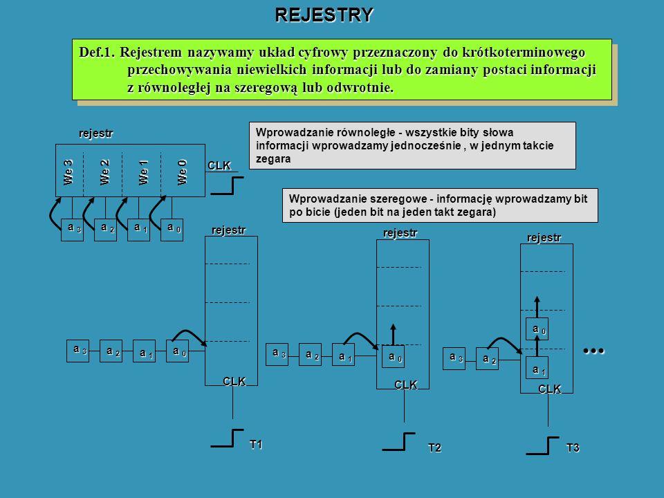 REJESTRY Def.1.