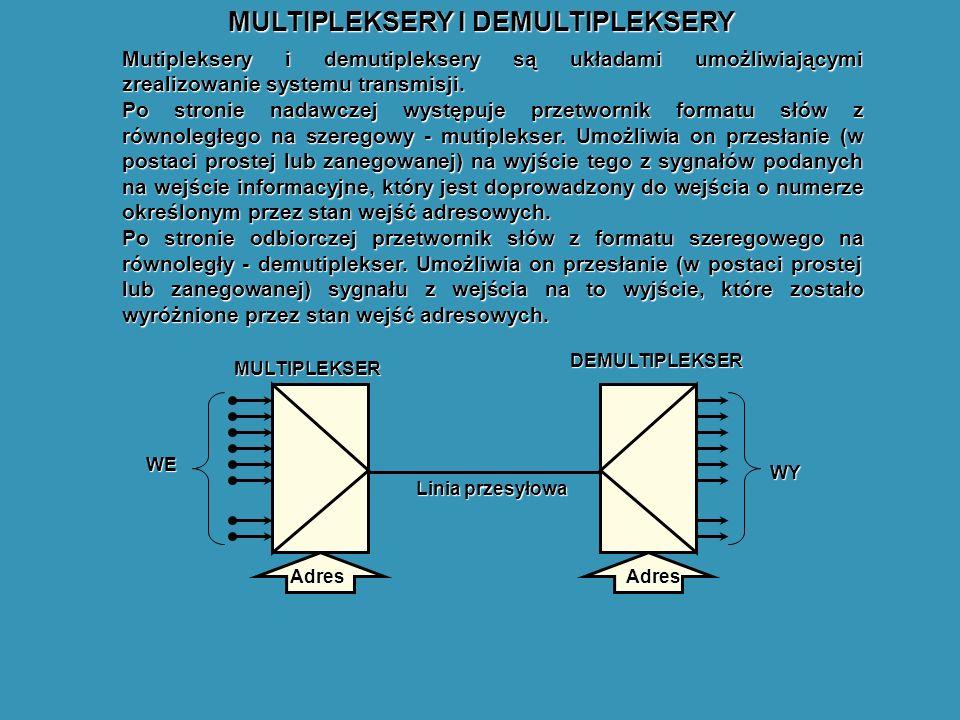 Mutipleksery i demutipleksery są układami umożliwiającymi zrealizowanie systemu transmisji. Po stronie nadawczej występuje przetwornik formatu słów z