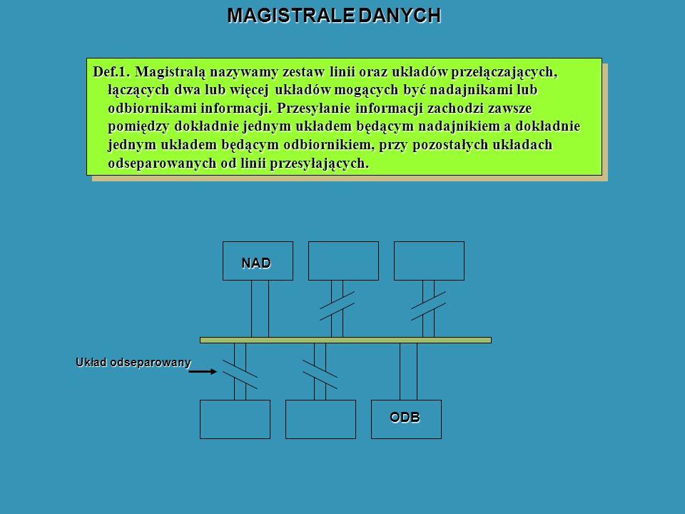 MAGISTRALE DANYCH Def.1. Magistralą nazywamy zestaw linii oraz układów przełączających, łączących dwa lub więcej układów mogących być nadajnikami lub