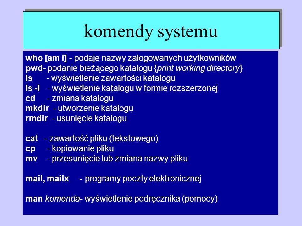 komendy systemu who [am i] - podaje nazwy zalogowanych użytkowników pwd- podanie bieżącego katalogu {print working directory} ls - wyświetlenie zawart