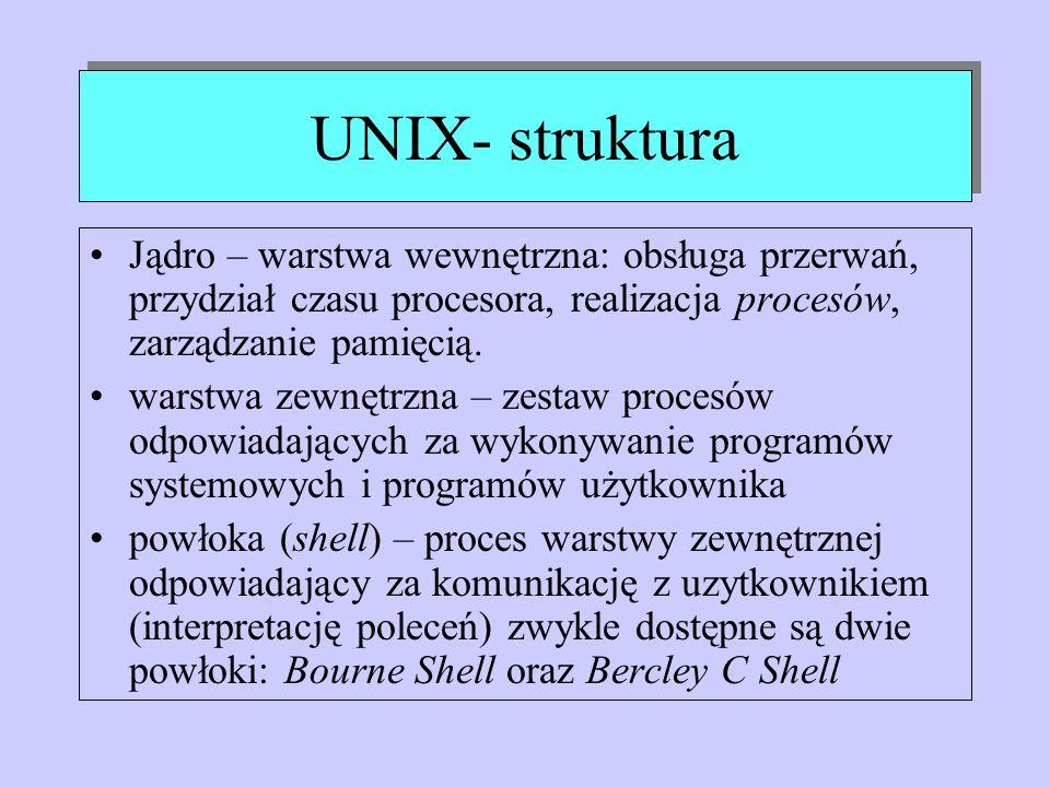 UNIX- struktura Jądro – warstwa wewnętrzna: obsługa przerwań, przydział czasu procesora, realizacja procesów, zarządzanie pamięcią. warstwa zewnętrzna