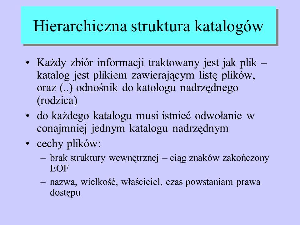 Hierarchiczna struktura katalogów Każdy zbiór informacji traktowany jest jak plik – katalog jest plikiem zawierającym listę plików, oraz (..) odnośnik