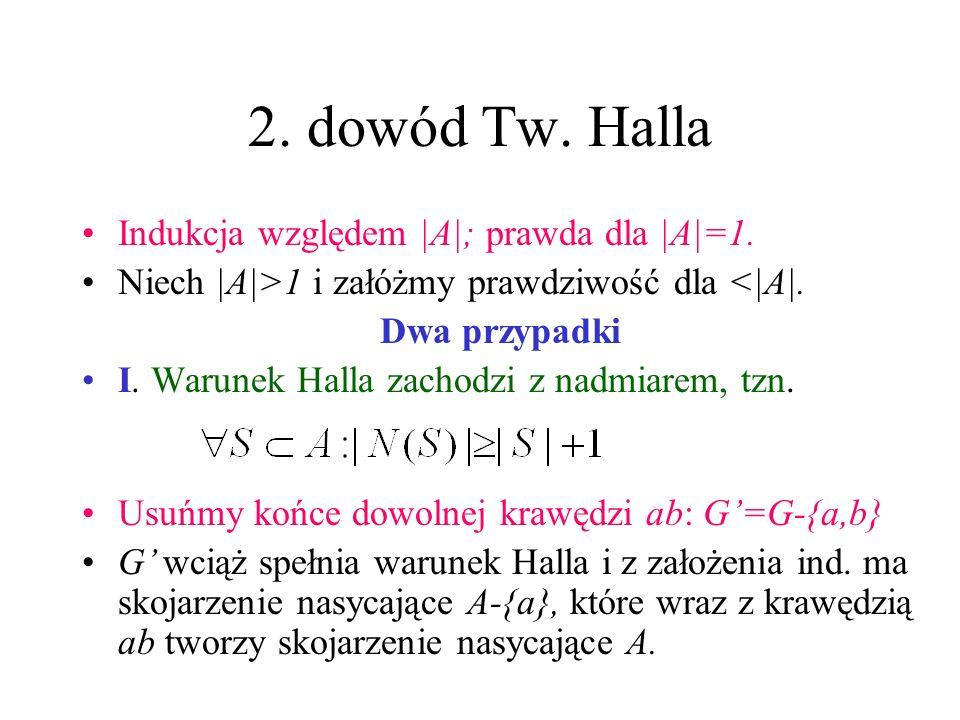 Ilustracja 1. dowodu Tw. Halla A B U U