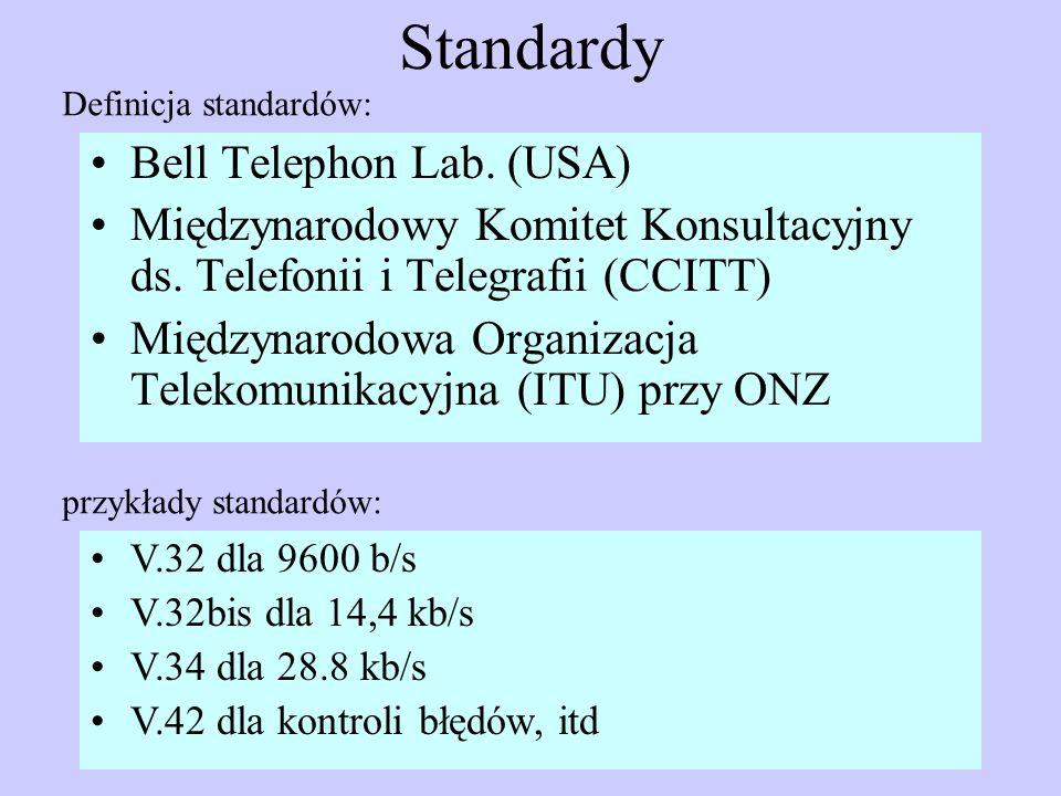 Standardy Bell Telephon Lab. (USA) Międzynarodowy Komitet Konsultacyjny ds. Telefonii i Telegrafii (CCITT) Międzynarodowa Organizacja Telekomunikacyjn