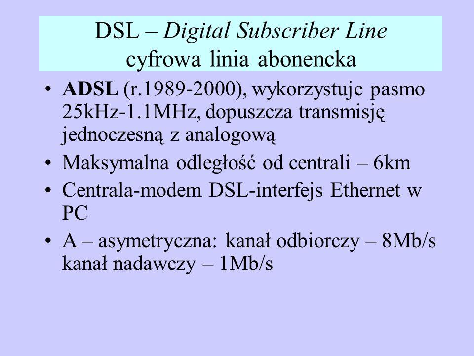 DSL – Digital Subscriber Line cyfrowa linia abonencka ADSL (r.1989-2000), wykorzystuje pasmo 25kHz-1.1MHz, dopuszcza transmisję jednoczesną z analogow