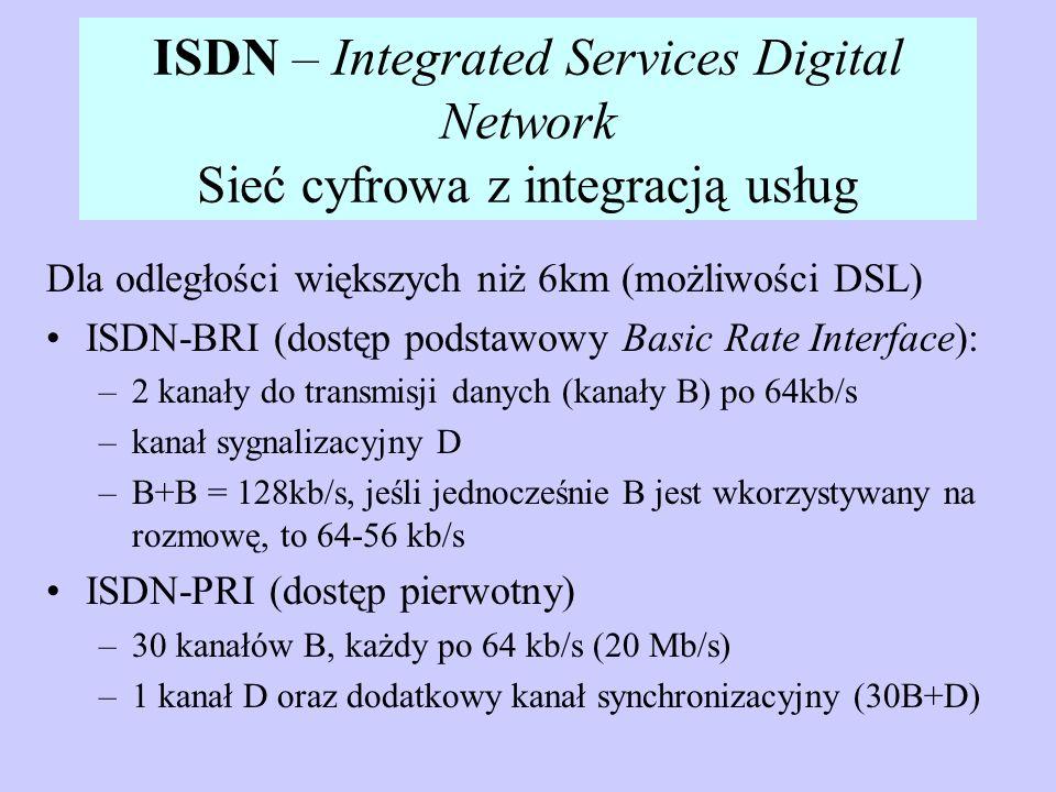 ISDN – Integrated Services Digital Network Sieć cyfrowa z integracją usług Dla odległości większych niż 6km (możliwości DSL) ISDN-BRI (dostęp podstawo