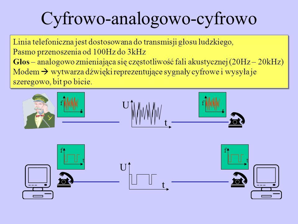 Cyfrowo-analogowo-cyfrowo Linia telefoniczna jest dostosowana do transmisji głosu ludzkiego, Pasmo przenoszenia od 100Hz do 3kHz Głos – analogowo zmie