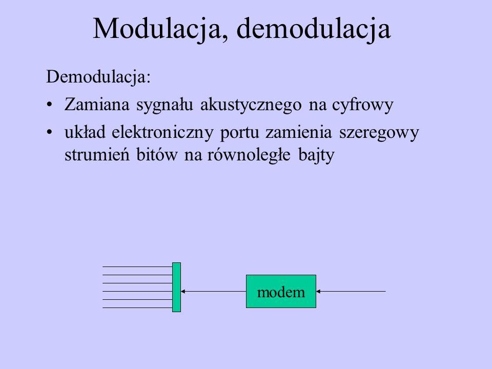 Modulacja, demodulacja Demodulacja: Zamiana sygnału akustycznego na cyfrowy układ elektroniczny portu zamienia szeregowy strumień bitów na równoległe