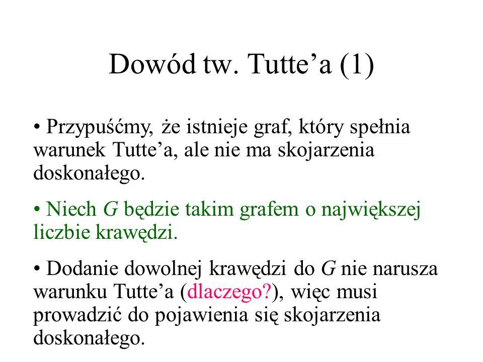Tw. Tuttea Twierdzenie (Tutte, 1947) G ma skojarzenie doskonałe wgdy zachodzi warunek Tuttea.