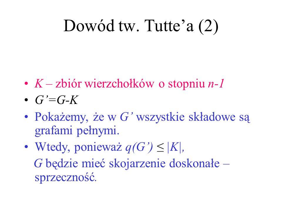 Dowód tw. Tuttea (1) Przypuśćmy, że istnieje graf, który spełnia warunek Tuttea, ale nie ma skojarzenia doskonałego. Niech G będzie takim grafem o naj