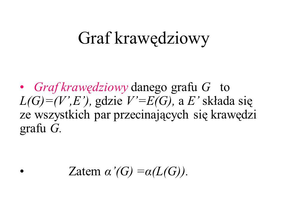 WYKŁAD 4. Skojarzenia Skojarzenie w grafie G to niezależny zbiór krawędzi (rozłączne, bez wspólnych konców). Skojarzenie M w G traktujemy jak podgraf
