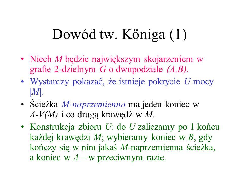 Skojarzenia w grafach 2- dzielnych – tw. Königa Twierdzenie (König,1931) Dla grafów dwudzielnych α(G)= β(G)