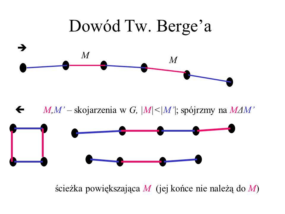Ścieżki powiększające Dane jest skojarzenie M w grafie G. Ścieżka powiększająca M w G ma końce poza V(M), a co drugą krawędź w M. Twierdzenie (Berge,