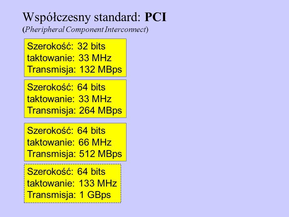 Współczesny standard: PCI (Pheripheral Component Interconnect) Szerokość: 32 bits taktowanie: 33 MHz Transmisja: 132 MBps Szerokość: 64 bits taktowani