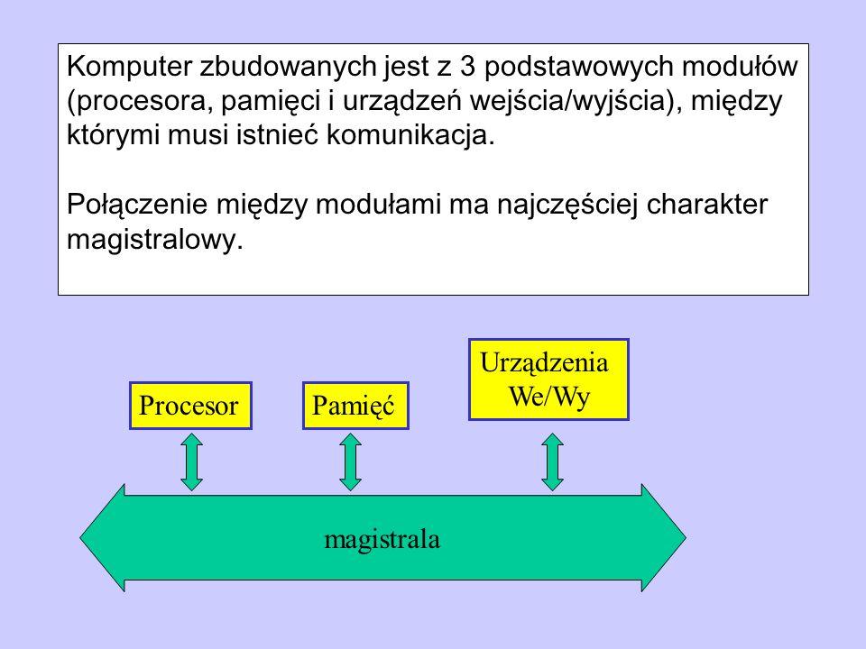 Komputer zbudowanych jest z 3 podstawowych modułów (procesora, pamięci i urządzeń wejścia/wyjścia), między którymi musi istnieć komunikacja. Połączeni