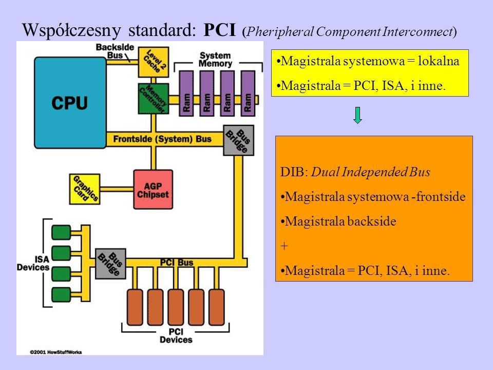 PCI (Pheripheral Component Interconnect) Niezależna od procesora Obsługująca PnP 124 styki (stabilna) Elastyczna (współpracuje ze starszymi standardami: taktowanie, szerokość, napięcie) Typowa karta PCI
