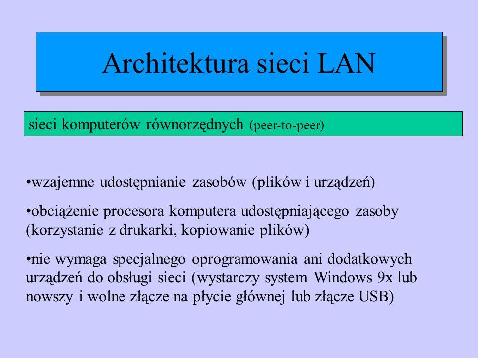 Architektura sieci LAN sieci komputerów równorzędnych (peer-to-peer) wzajemne udostępnianie zasobów (plików i urządzeń) obciążenie procesora komputera
