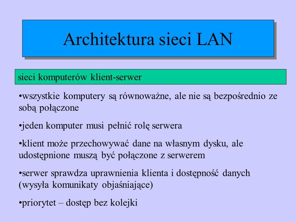 Architektura sieci LAN sieci komputerów klient-serwer wszystkie komputery są równoważne, ale nie są bezpośrednio ze sobą połączone jeden komputer musi